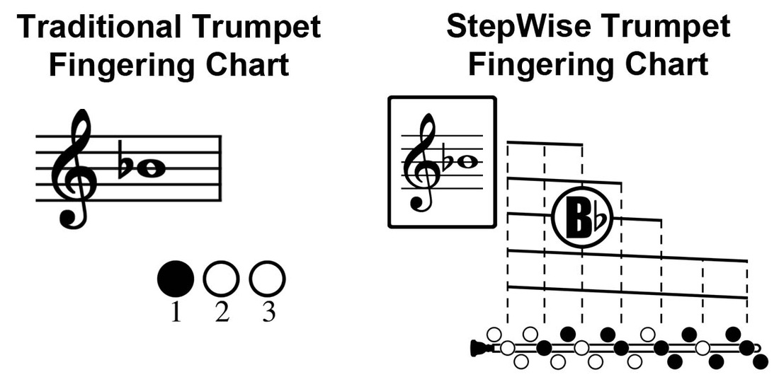 Music Education Blog - Flashcards And Worksheets For Band