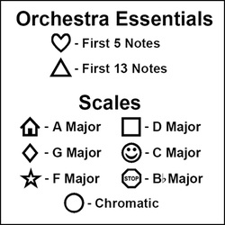 Orchestra String Flashcard Shapes