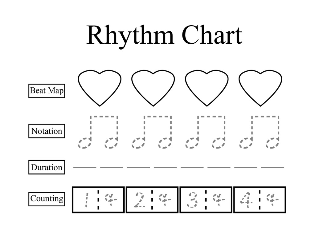 Worksheets Rhythm Math Worksheets free band orchestra worksheets rhythm notes note names and analysis chart