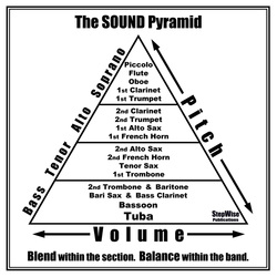 McBeth - Band Sound Pyramid Poster